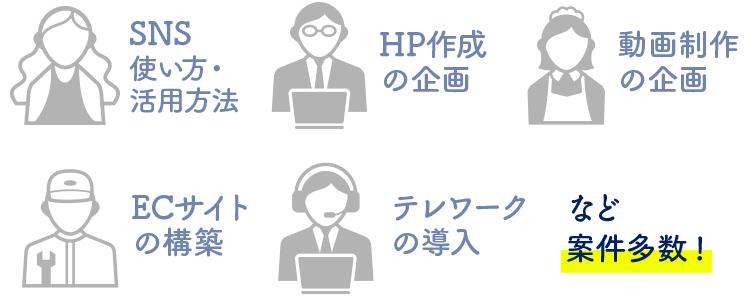 対象となる業務は、SNS使い方活用、HP作成の企画、動画制作の企画、ECサイトの構築、テレワークの導入などです。