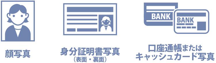 登録時に準備するものは、顔写真、身分証明書写真、口座通帳またはキャッシュカード写真